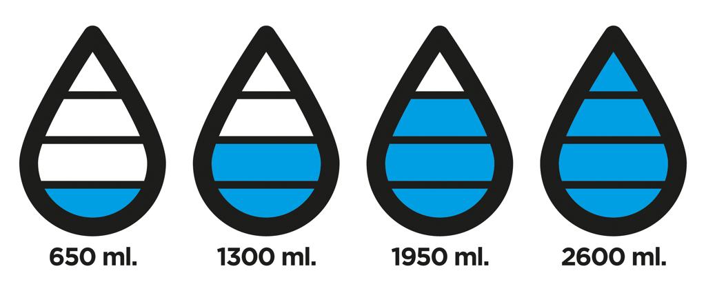 Aqua Auslaufsichere Hydration Flasche